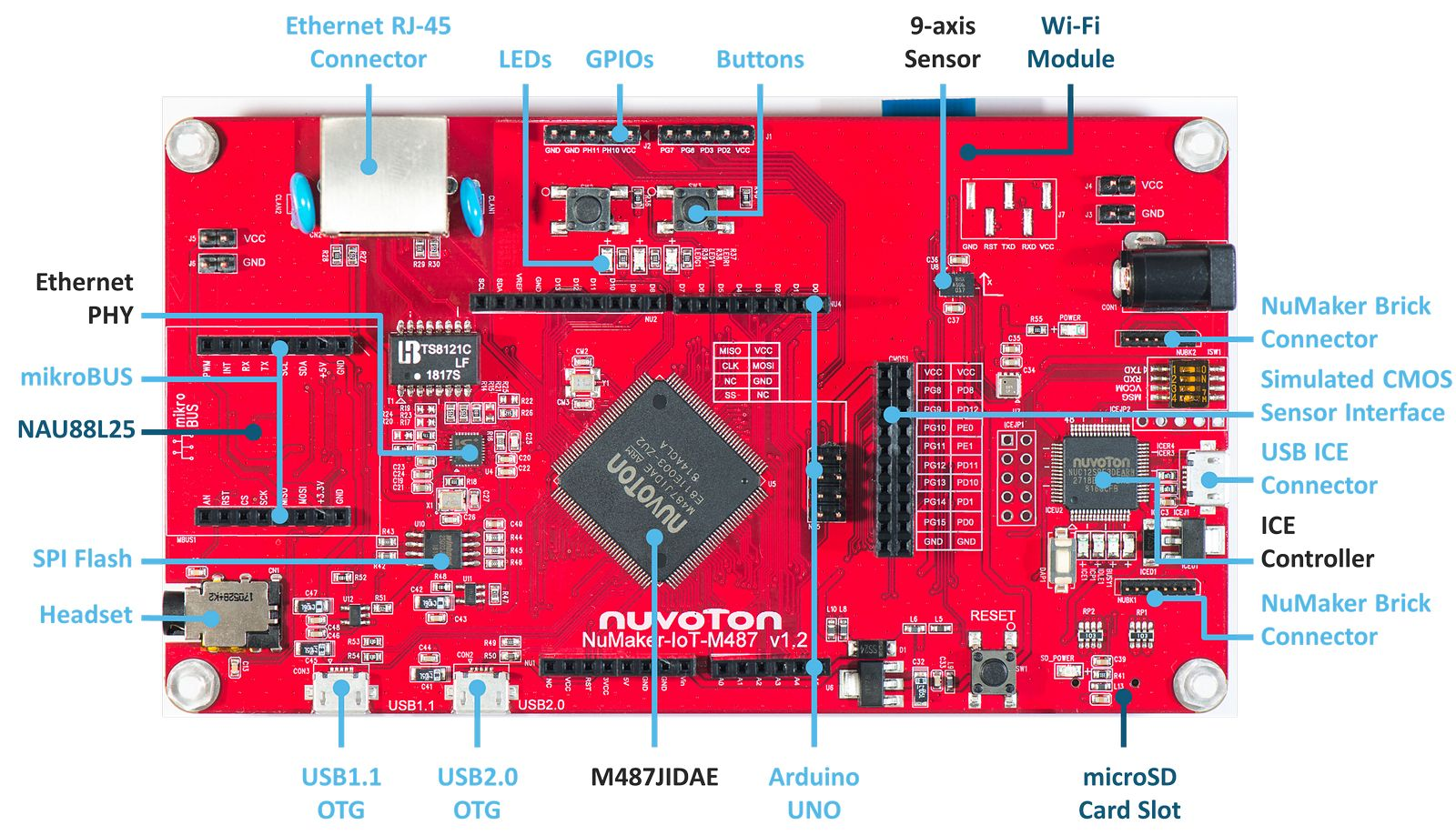 NuMaker-IoT-M487_board_with_tag_s.jpg